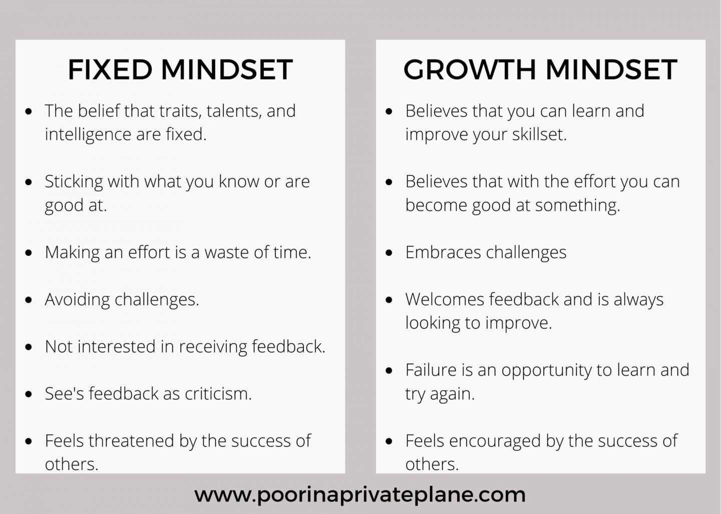 Chart showing a Fixed vs. Growth Mindset